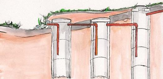 На схеме переливной септик из трех бетонных колец