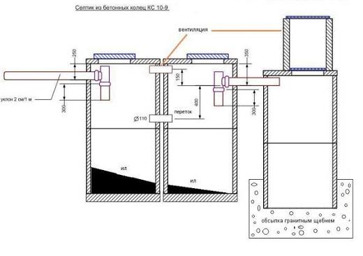 На фото схема размещения бетонных колец для септика
