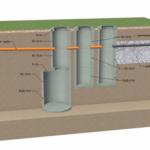 Руководство по составлению проекта септика из бетонных колец