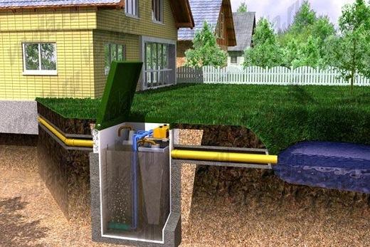 На рисунке изображена схема локального очистного сооружения