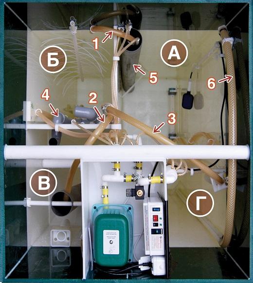 На фото показана схема работы септика Юнилос