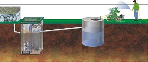 На схеме показан механизм отведения сточных вод из септика Топас в дренажный колодец