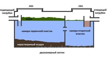 anaehrobnyj-septik_00010