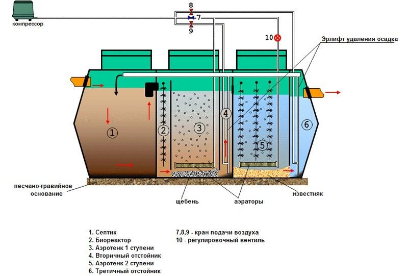biologicheskaya-ochistka-stochnyh-vod_00003
