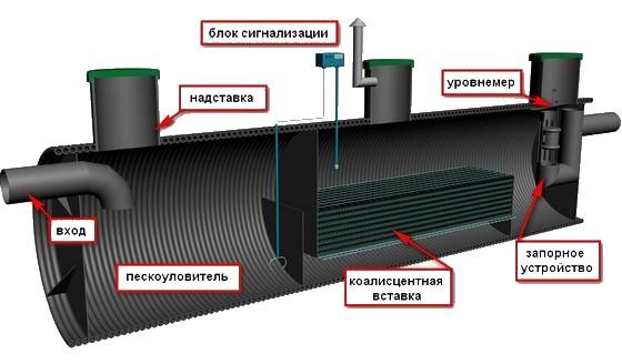 neftelovushka-dlya-ochistki-stochnyh-vod_00011