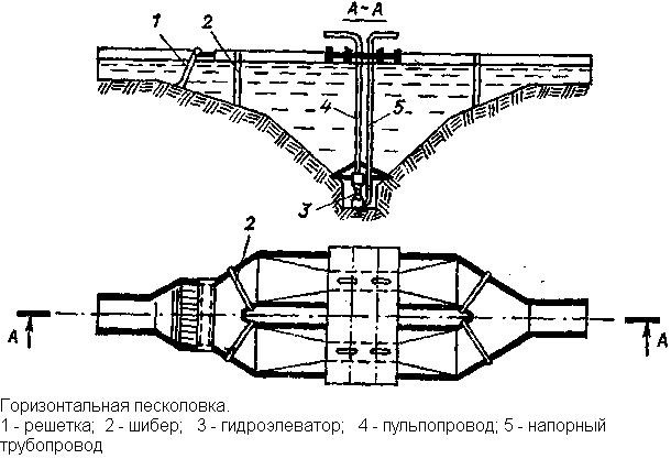 peskolovki-dlya-ochistki-stochnyh-vod_00006