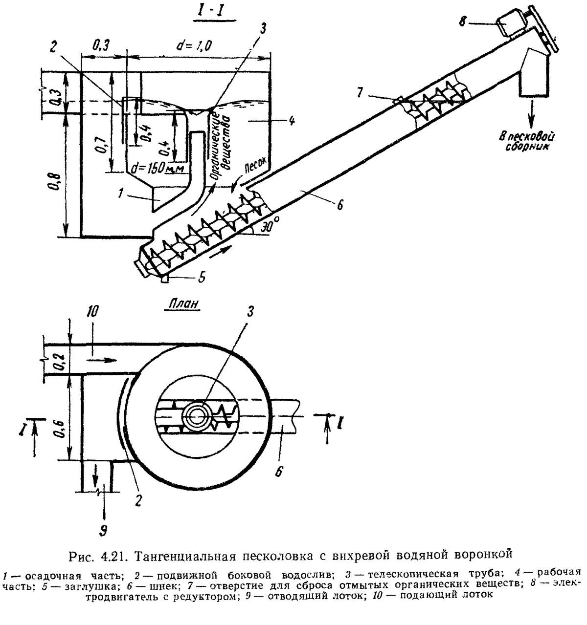peskolovki-dlya-ochistki-stochnyh-vod_00017