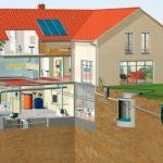 Как правильно вывести канализацию из частного дома